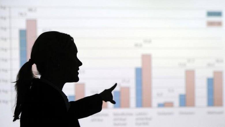 Kosova me mungesë të punëtorëve profesionist në sektorë të ndryshëm