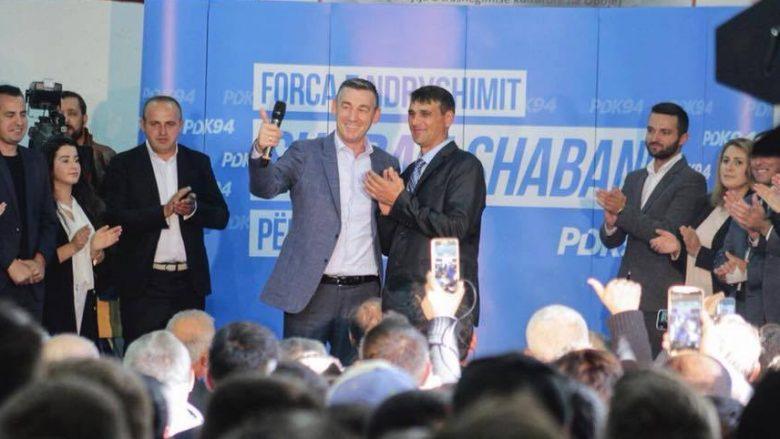 Shabani i bindur se fitorja në Dragash do t'i takojë PDK-së!