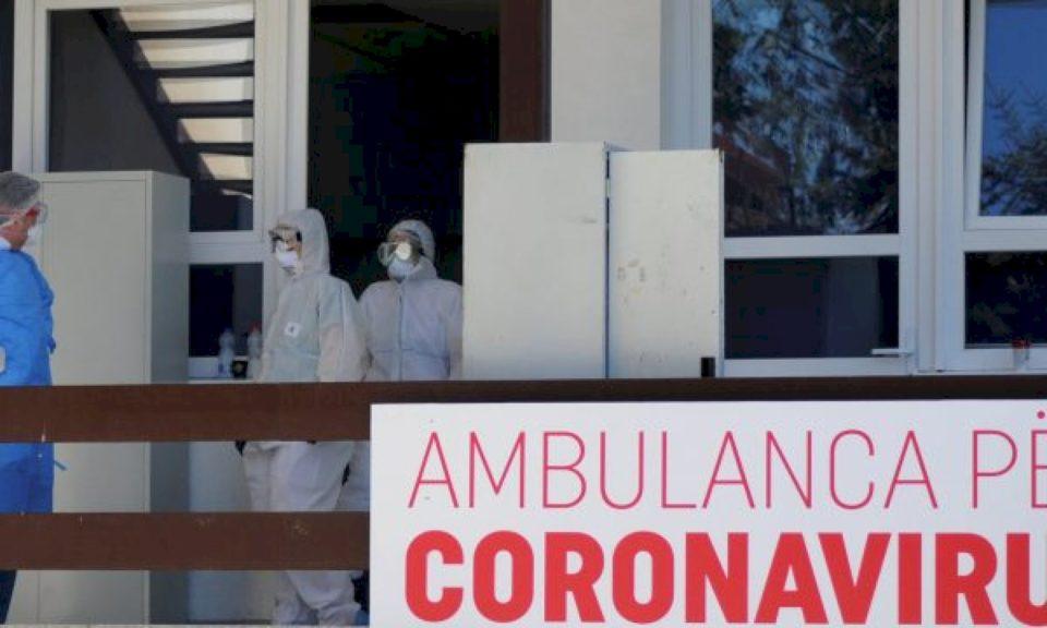 245 raste të reja me coronavirus në Kosovë, 5 raste në Dragash