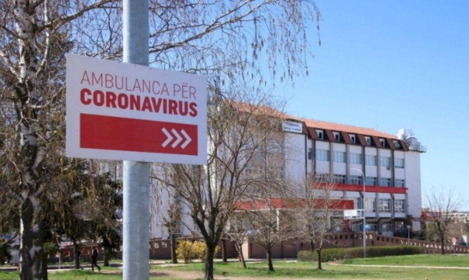 207 raste të reja me COVID-19 në Kosovë, 1 rast në Dragash