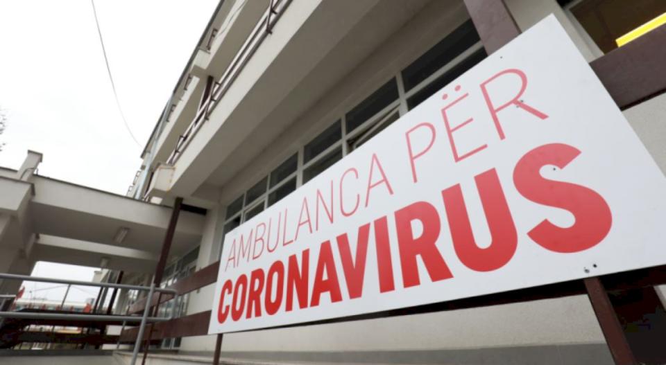 Ky është numri i rasteve aktive me koronavirus në Kosovë