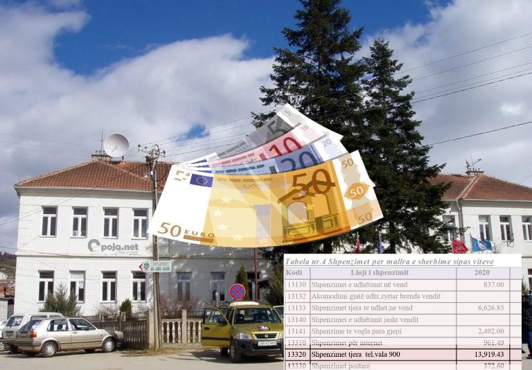 Për gjysmë viti, në Komunën e Dragashit shpenzuan afër 14 mijë euro në telefon
