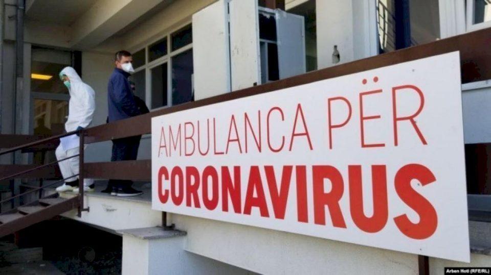 Gjashtë të vdekur dhe 320 raste të reja me coronavirus brenda 24 orëve