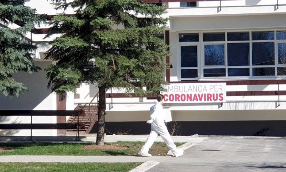 Mbi 12 mijë raste aktive me Coronavirus, ndërsa deri tani janë shëruar mbi 29 mijë persona